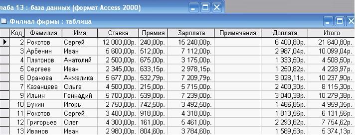 Сотовый справочник рф по имени